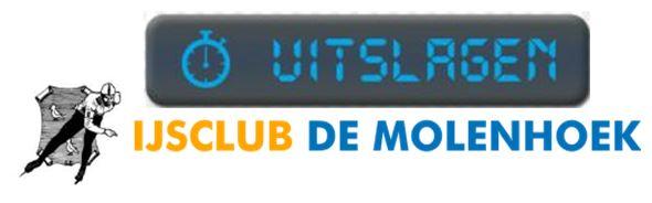 Uitslagen Clubkampioenschappen 25 februari 2020